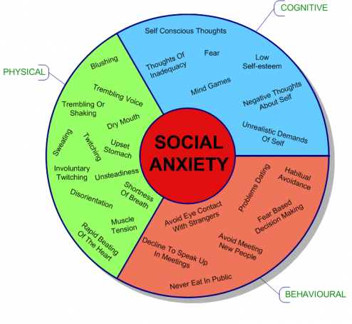 Is Social Media Dependence A Mental Health Issue?